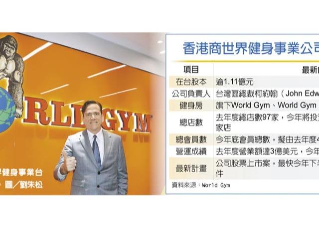 World Gym展店、上市齊發
